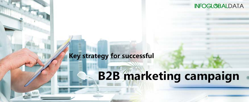 b2b-marketing-campaign